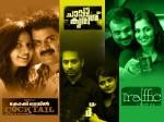 Malayalam Cinema Viewer Change Growth Aid