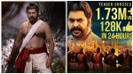 Mammootty S Mamangam Teaser Crossed 1 73 Million Views